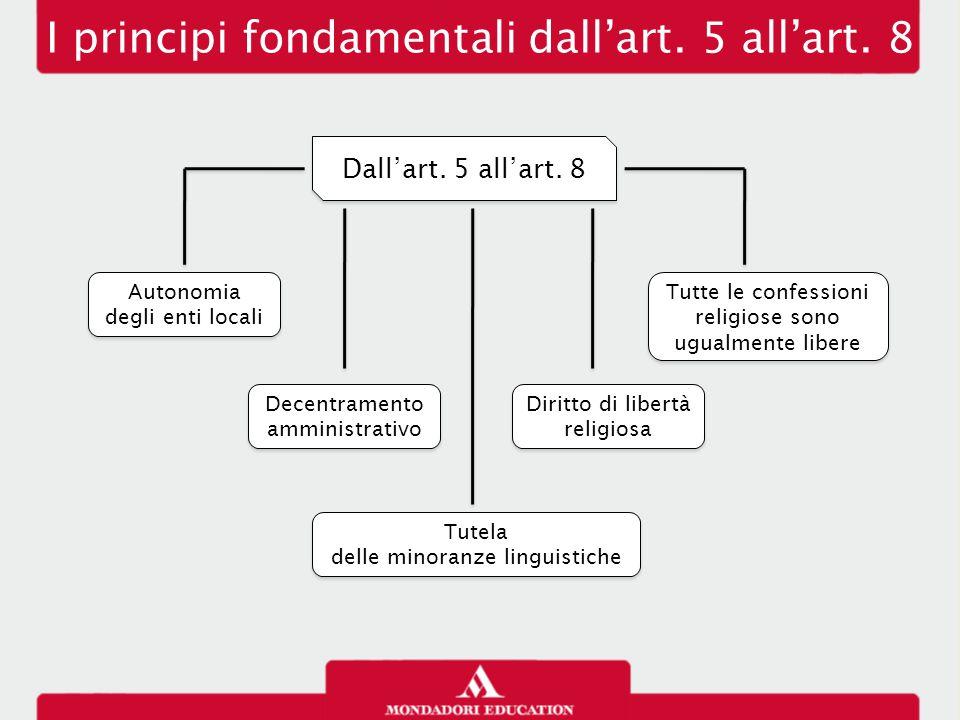 I principi fondamentali dall'art. 5 all'art. 8