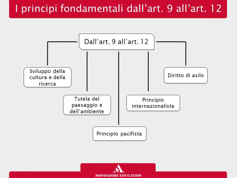 I principi fondamentali dall'art. 9 all'art. 12
