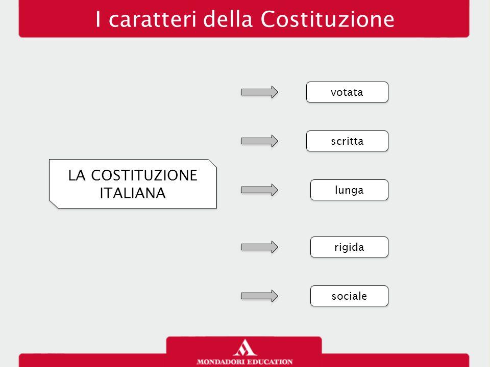 I caratteri della Costituzione