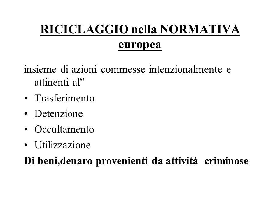 RICICLAGGIO nella NORMATIVA europea