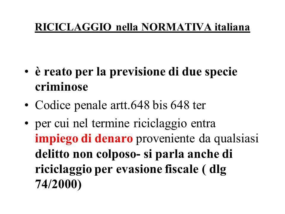 RICICLAGGIO nella NORMATIVA italiana