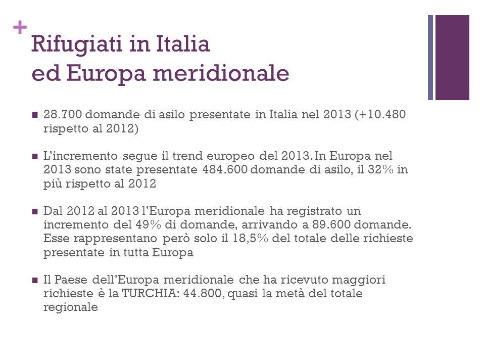 Rifugiati in Italia ed Europa meridionale