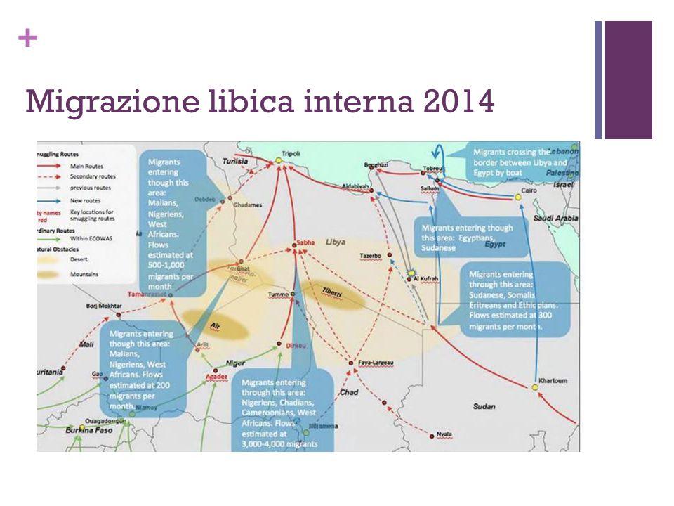 Migrazione libica interna 2014