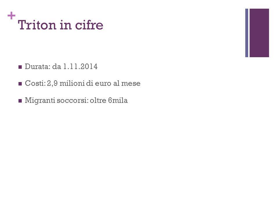Triton in cifre Durata: da 1.11.2014