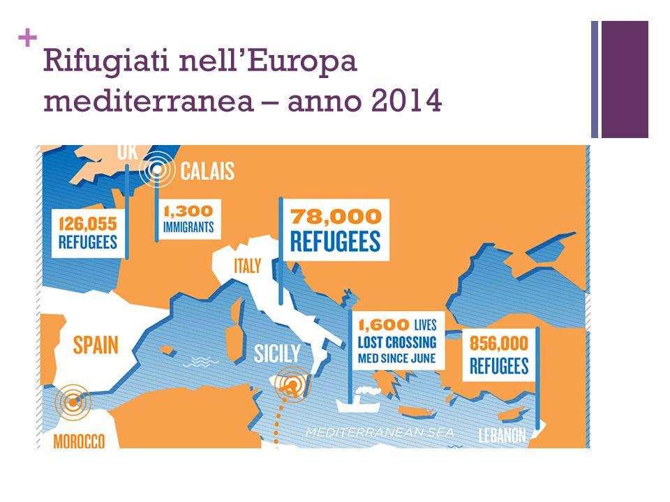 Rifugiati nell'Europa mediterranea – anno 2014