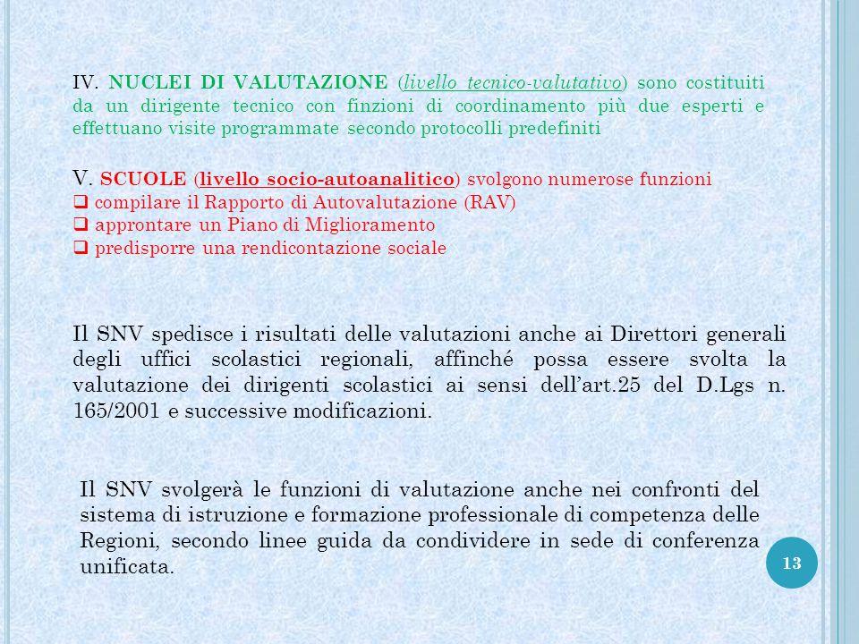 V. SCUOLE (livello socio-autoanalitico) svolgono numerose funzioni