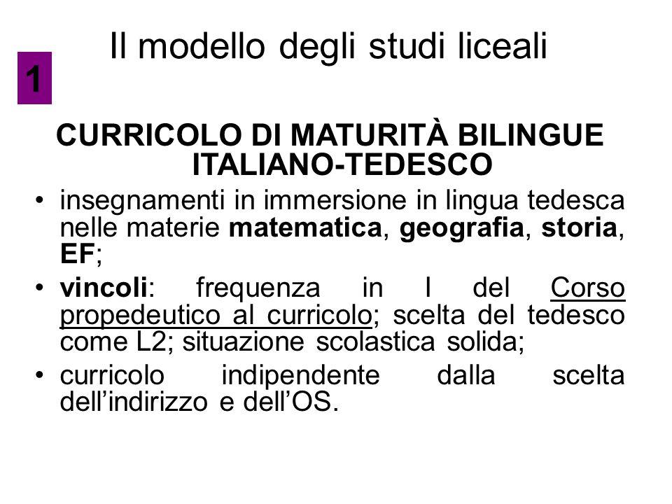 Il modello degli studi liceali