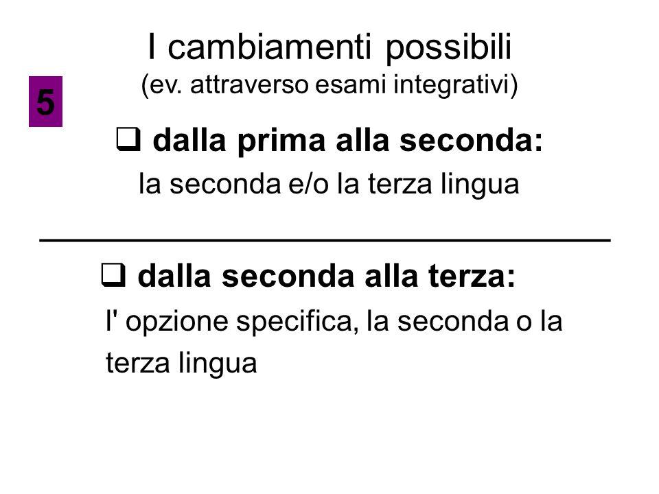 I cambiamenti possibili (ev. attraverso esami integrativi)