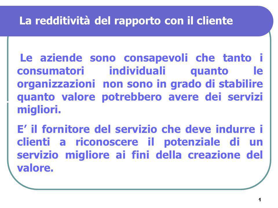 La redditività del rapporto con il cliente
