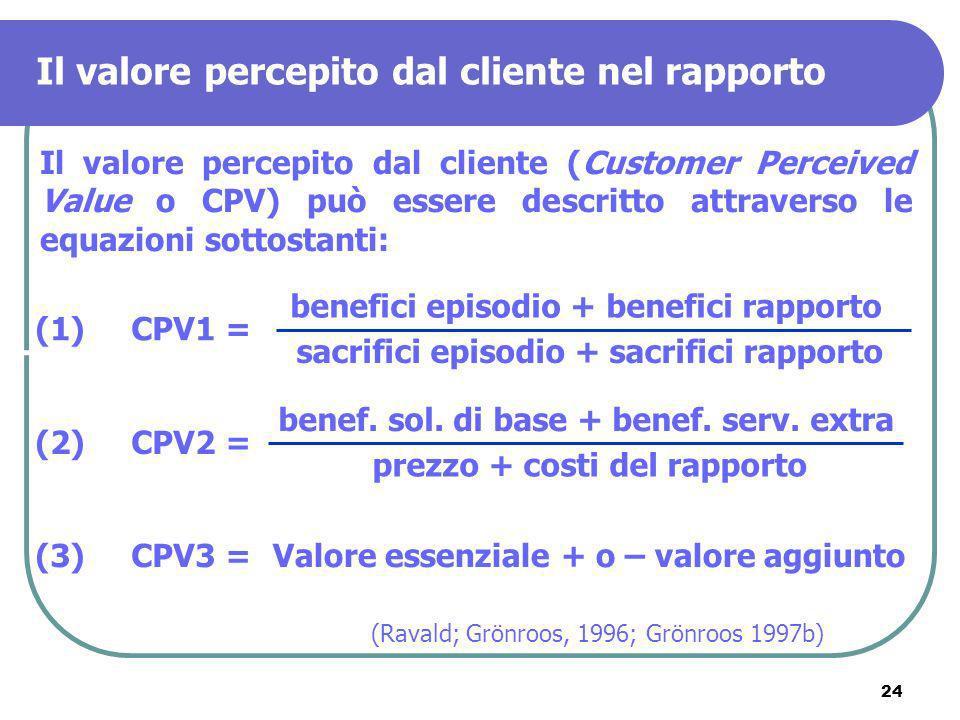 Il valore percepito dal cliente nel rapporto