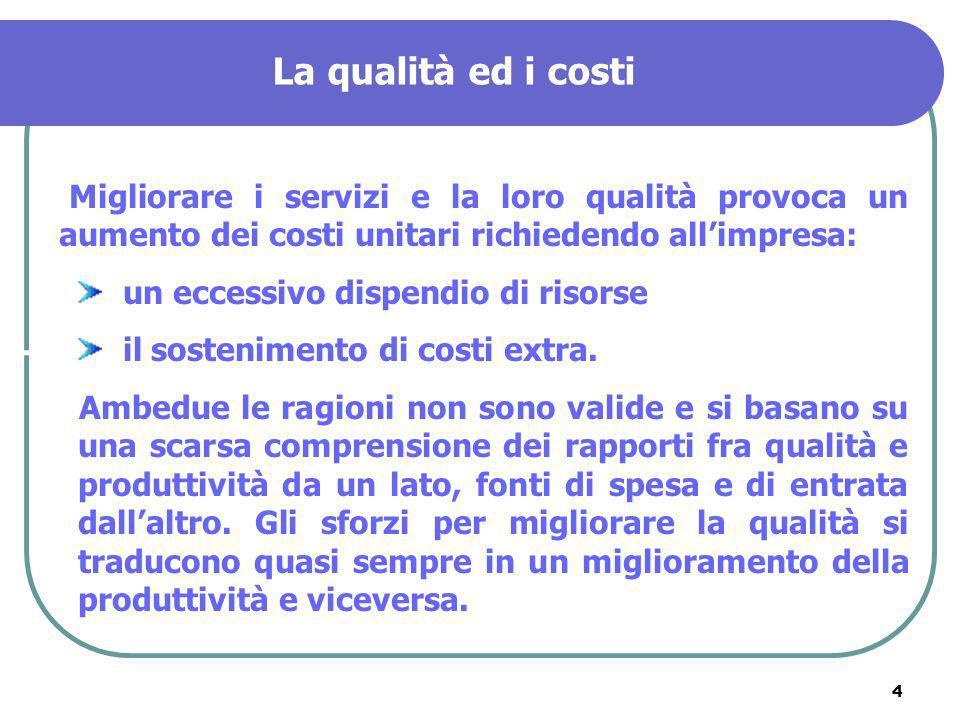 La qualità ed i costi Migliorare i servizi e la loro qualità provoca un aumento dei costi unitari richiedendo all'impresa: