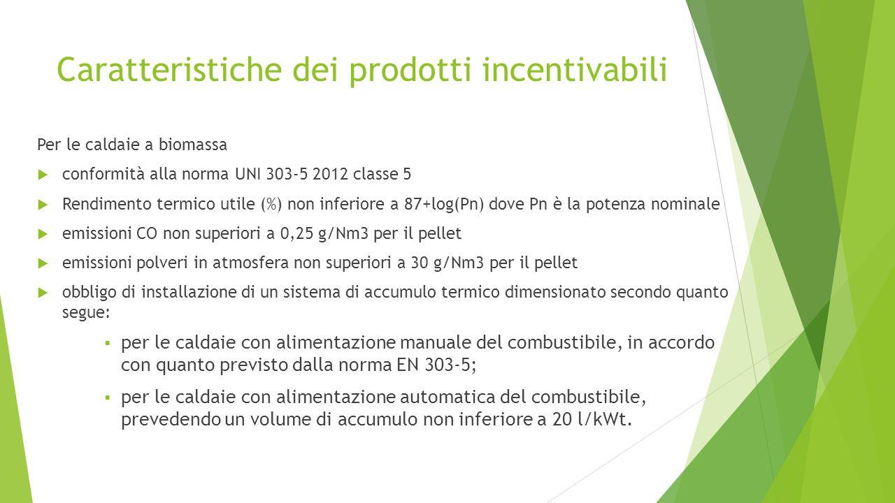 Caratteristiche dei prodotti incentivabili