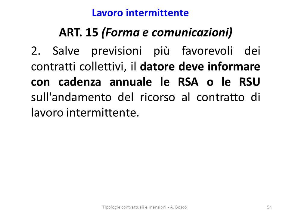 ART. 15 (Forma e comunicazioni)