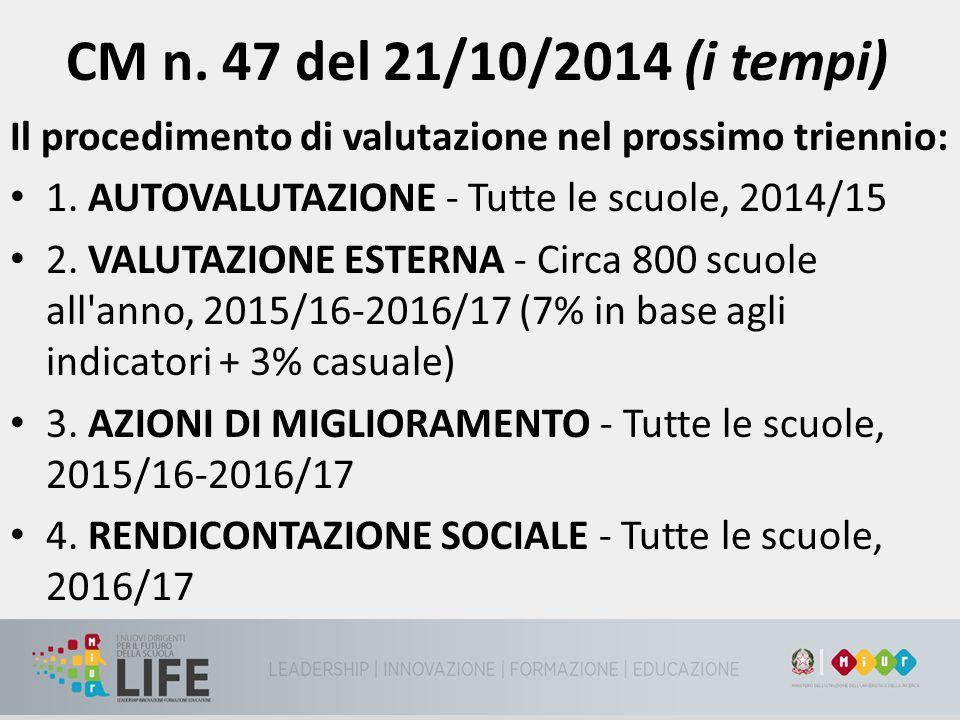 CM n. 47 del 21/10/2014 (i tempi) Il procedimento di valutazione nel prossimo triennio: 1. AUTOVALUTAZIONE - Tutte le scuole, 2014/15.