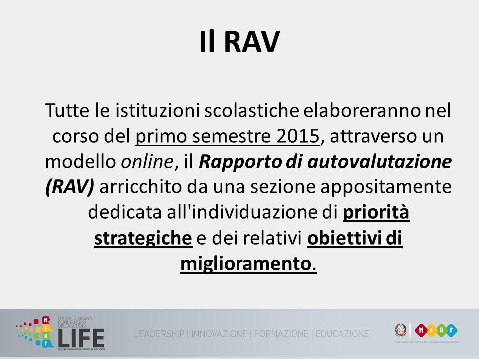 Il RAV