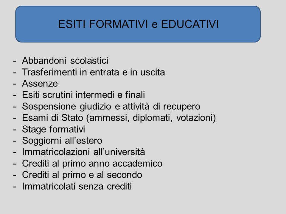 ESITI FORMATIVI e EDUCATIVI
