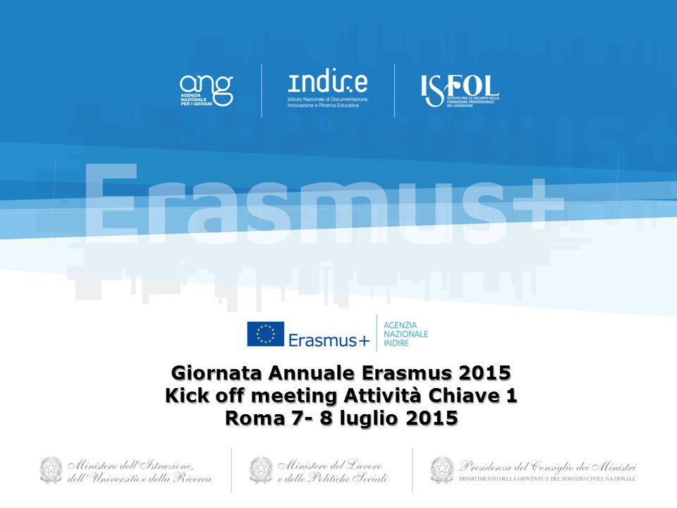 Giornata Annuale Erasmus 2015 Kick off meeting Attività Chiave 1 Roma 7- 8 luglio 2015