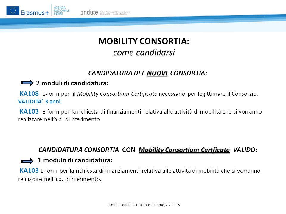 MOBILITY CONSORTIA: come candidarsi