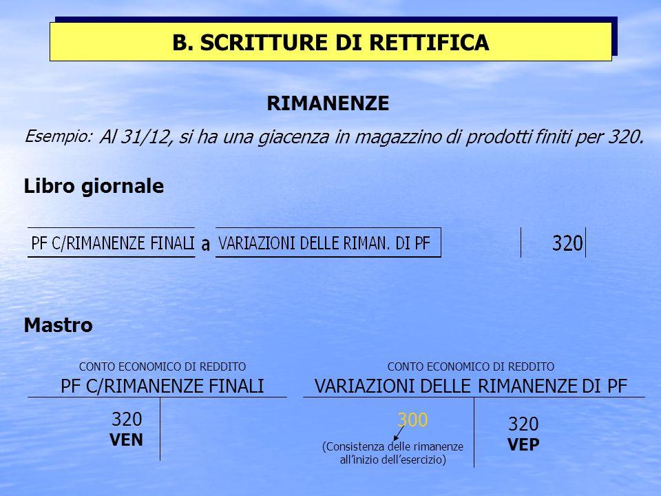 B. SCRITTURE DI RETTIFICA