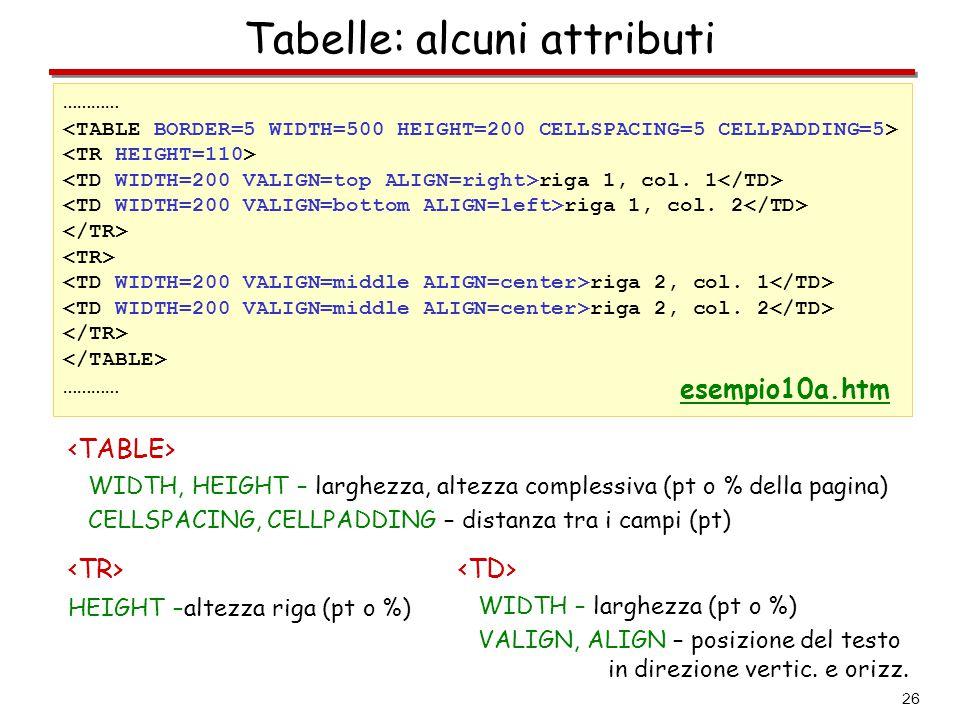 Tabelle: alcuni attributi