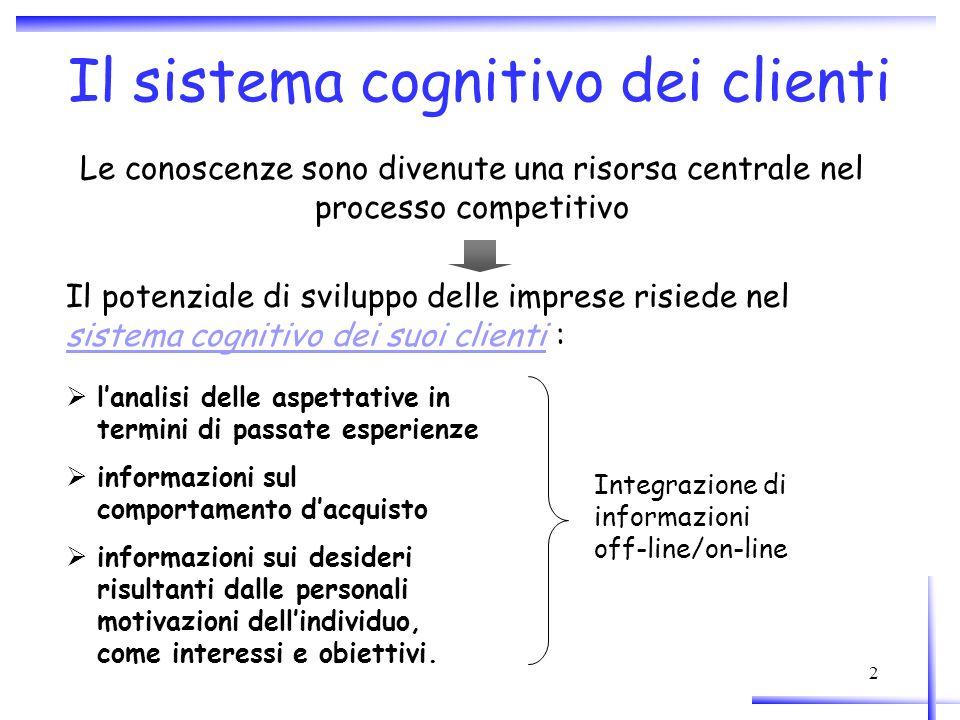 Il sistema cognitivo dei clienti