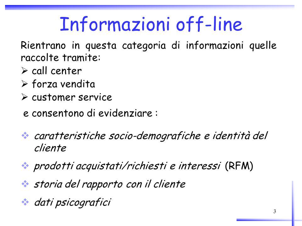 Informazioni off-line