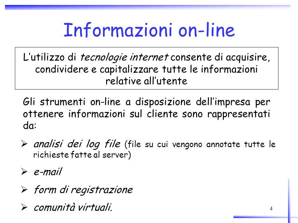 Informazioni on-line L'utilizzo di tecnologie internet consente di acquisire, condividere e capitalizzare tutte le informazioni relative all'utente.