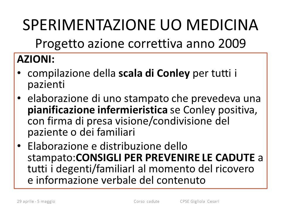 SPERIMENTAZIONE UO MEDICINA Progetto azione correttiva anno 2009
