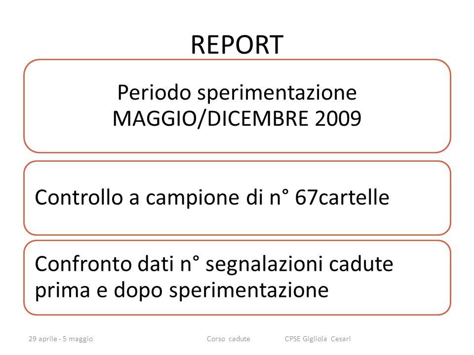 REPORT Periodo sperimentazione MAGGIO/DICEMBRE 2009