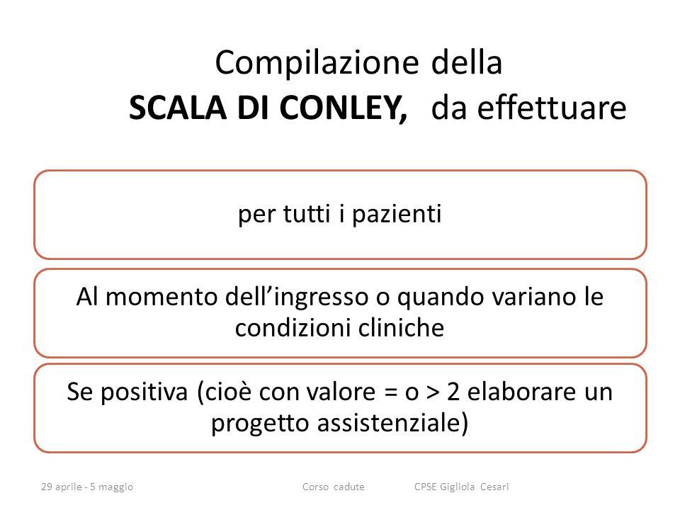Compilazione della SCALA DI CONLEY, da effettuare