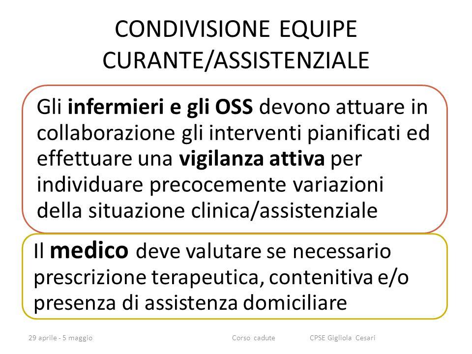 CONDIVISIONE EQUIPE CURANTE/ASSISTENZIALE