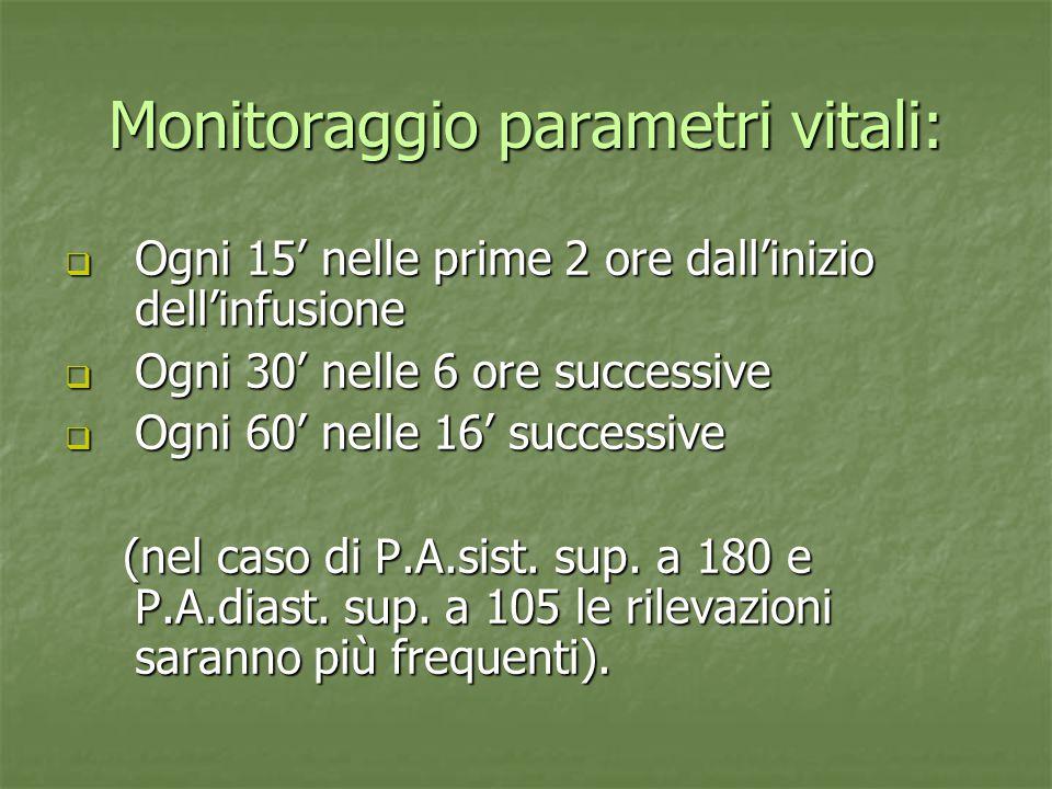 Monitoraggio parametri vitali: