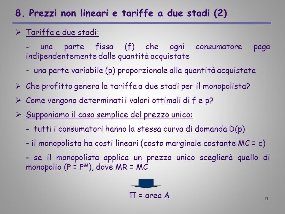 8. Prezzi non lineari e tariffe a due stadi (2)