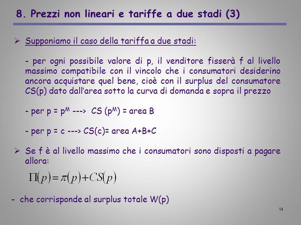8. Prezzi non lineari e tariffe a due stadi (3)