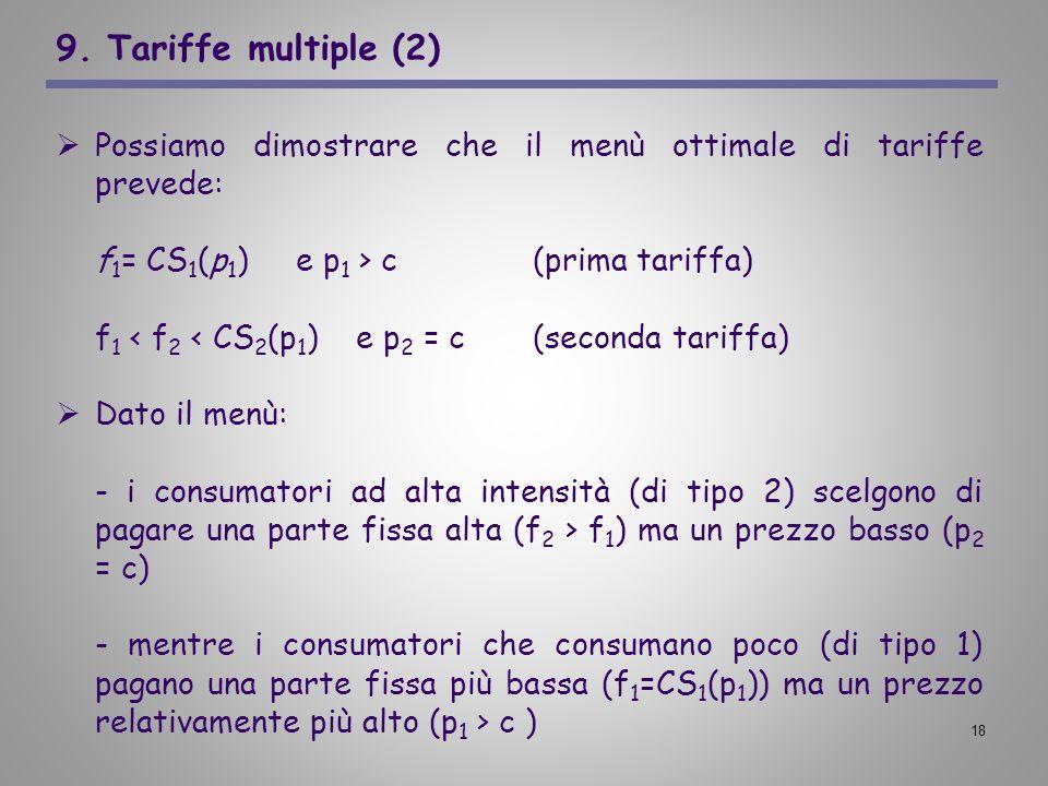 9. Tariffe multiple (2) Possiamo dimostrare che il menù ottimale di tariffe prevede: f1= CS1(p1) e p1 > c (prima tariffa)