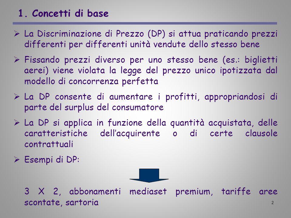 1. Concetti di base La Discriminazione di Prezzo (DP) si attua praticando prezzi differenti per differenti unità vendute dello stesso bene.