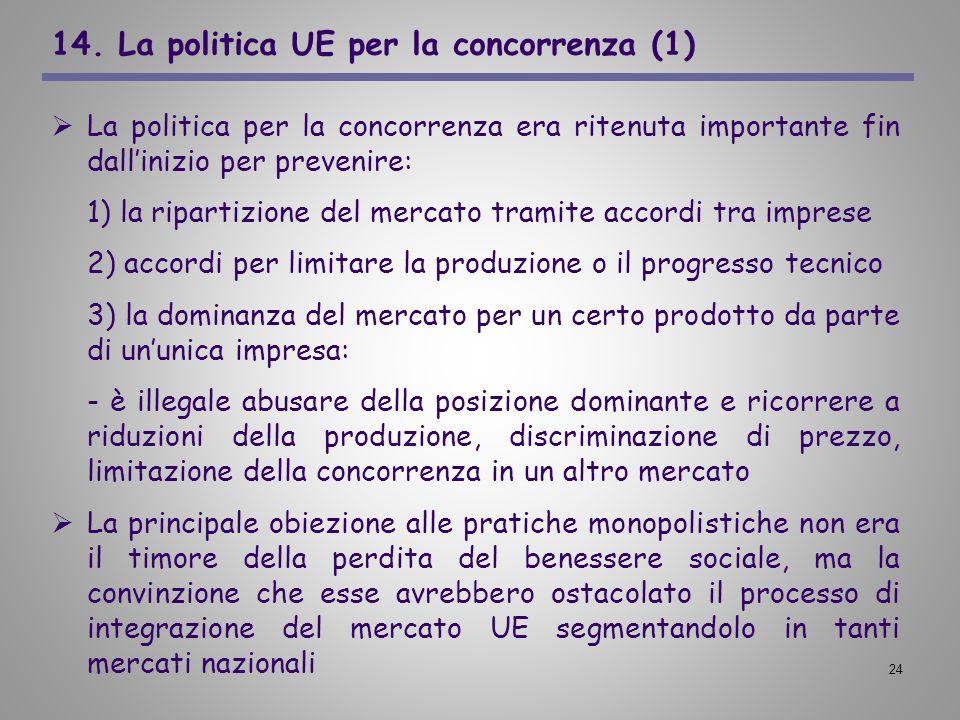14. La politica UE per la concorrenza (1)