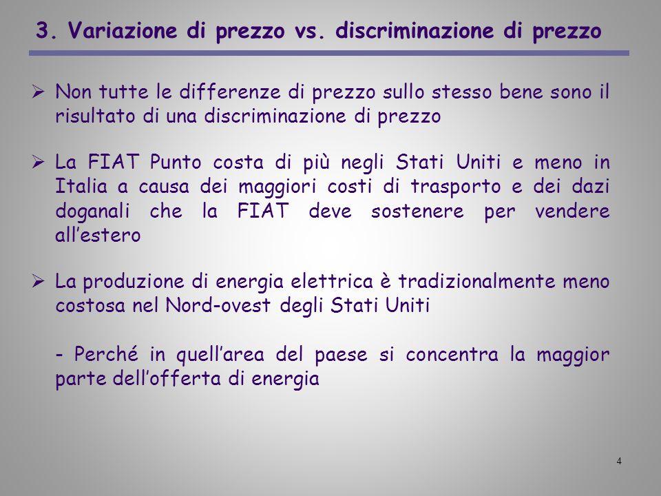 3. Variazione di prezzo vs. discriminazione di prezzo
