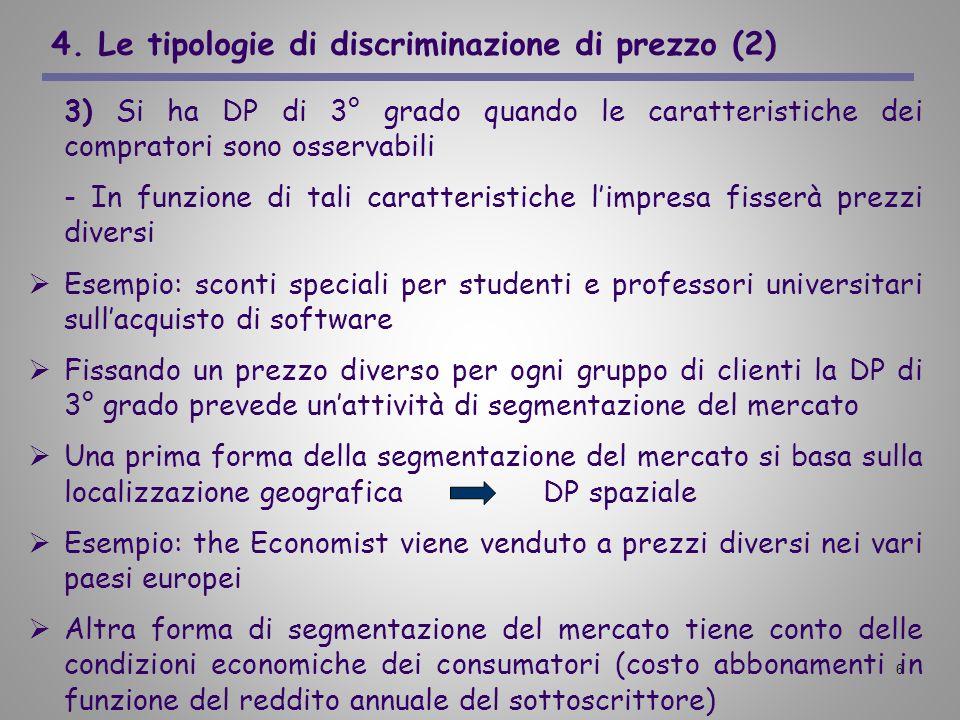 4. Le tipologie di discriminazione di prezzo (2)