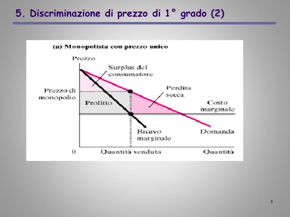 5. Discriminazione di prezzo di 1° grado (2)