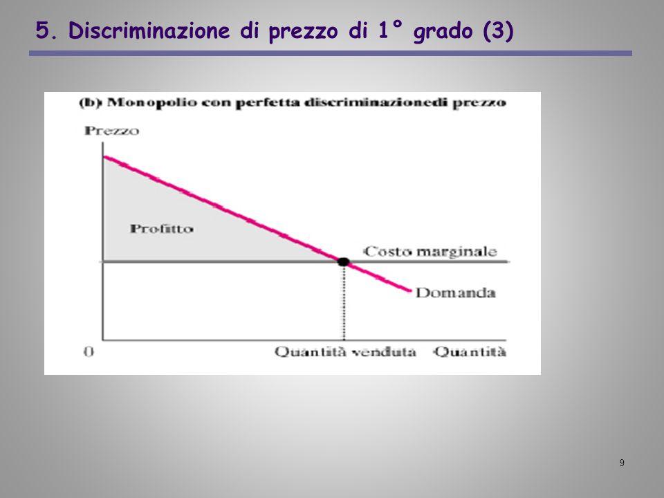 5. Discriminazione di prezzo di 1° grado (3)