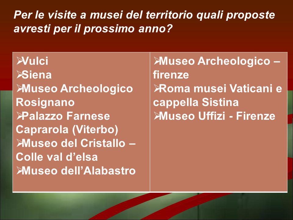 Per le visite a musei del territorio quali proposte avresti per il prossimo anno