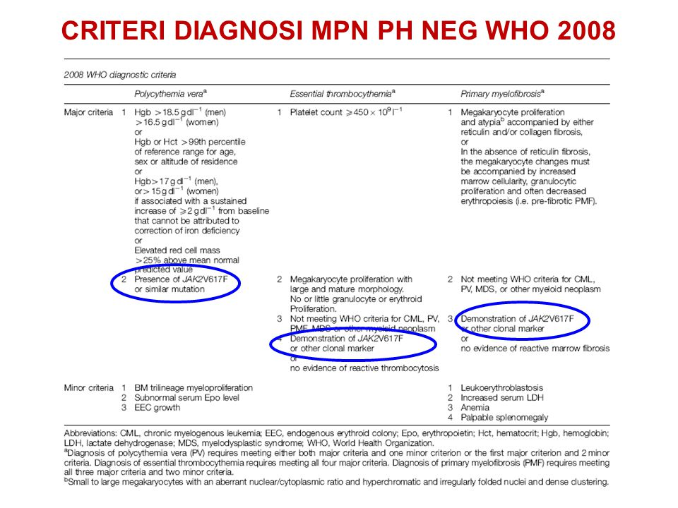 CRITERI DIAGNOSI MPN PH NEG WHO 2008