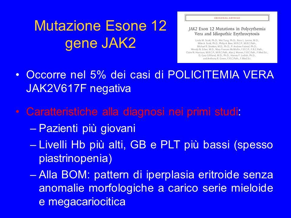 Mutazione Esone 12 gene JAK2