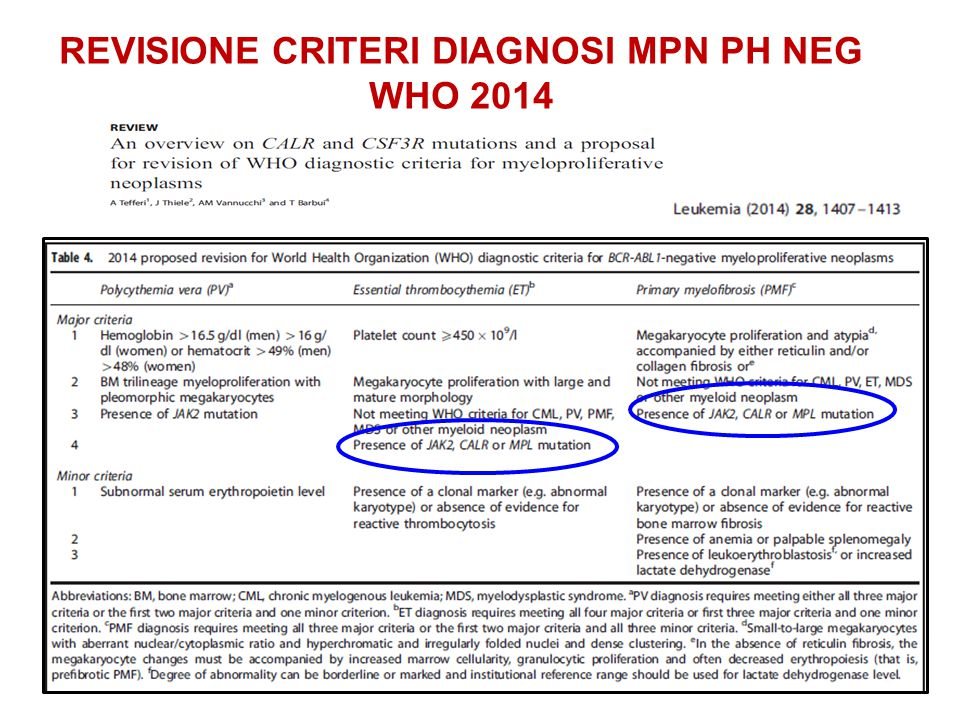 REVISIONE CRITERI DIAGNOSI MPN PH NEG WHO 2014