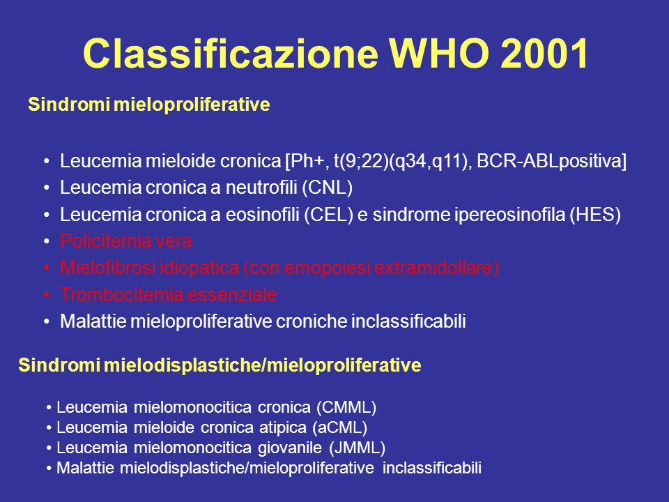 Classificazione WHO 2001 Sindromi mieloproliferative