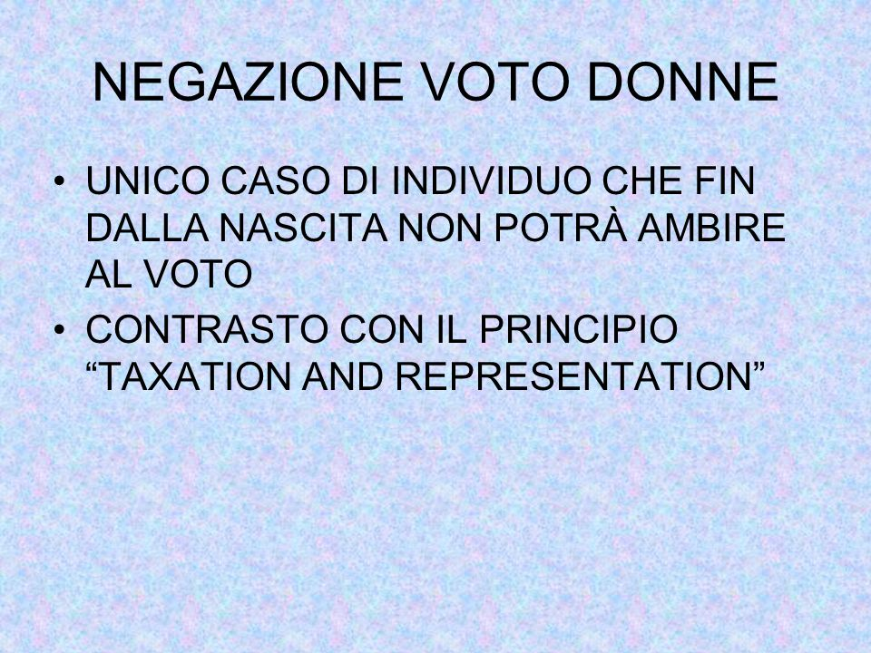 NEGAZIONE VOTO DONNE UNICO CASO DI INDIVIDUO CHE FIN DALLA NASCITA NON POTRÀ AMBIRE AL VOTO.
