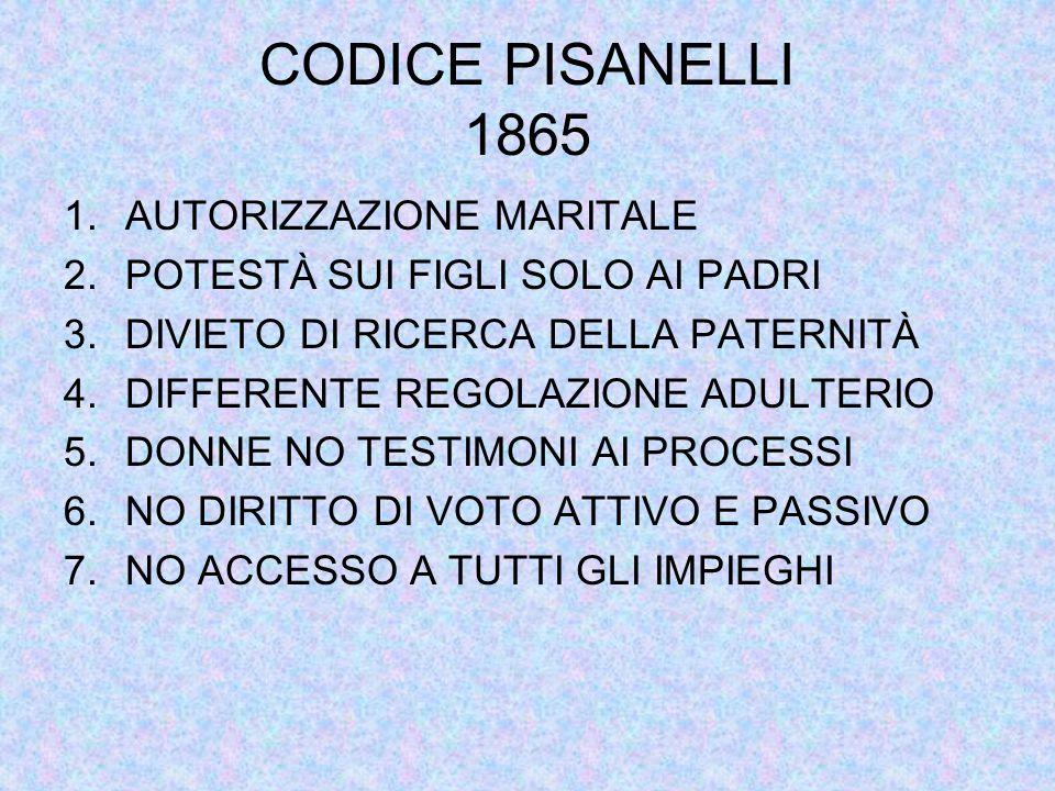 CODICE PISANELLI 1865 AUTORIZZAZIONE MARITALE