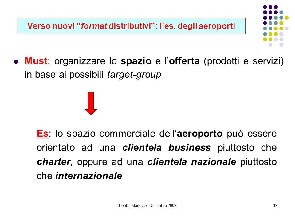 Verso nuovi format distributivi : l'es. degli aeroporti