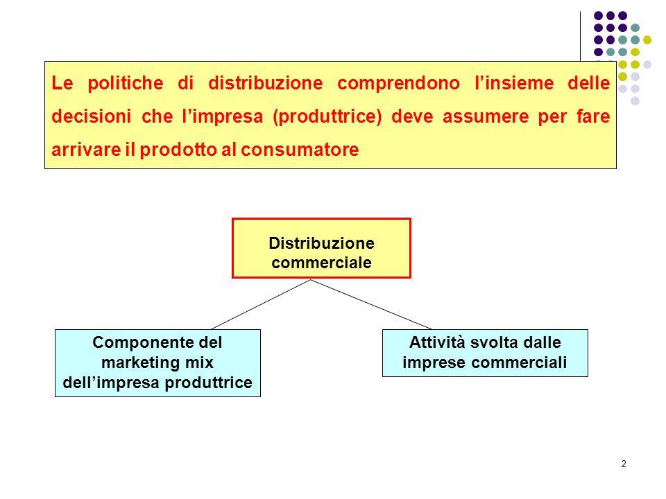 Le politiche di distribuzione comprendono l'insieme delle decisioni che l'impresa (produttrice) deve assumere per fare arrivare il prodotto al consumatore